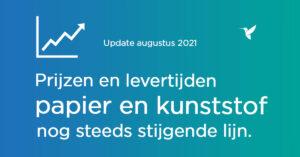 grondstofprijzen 2022